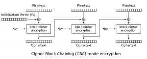 cipher block chaining schematic